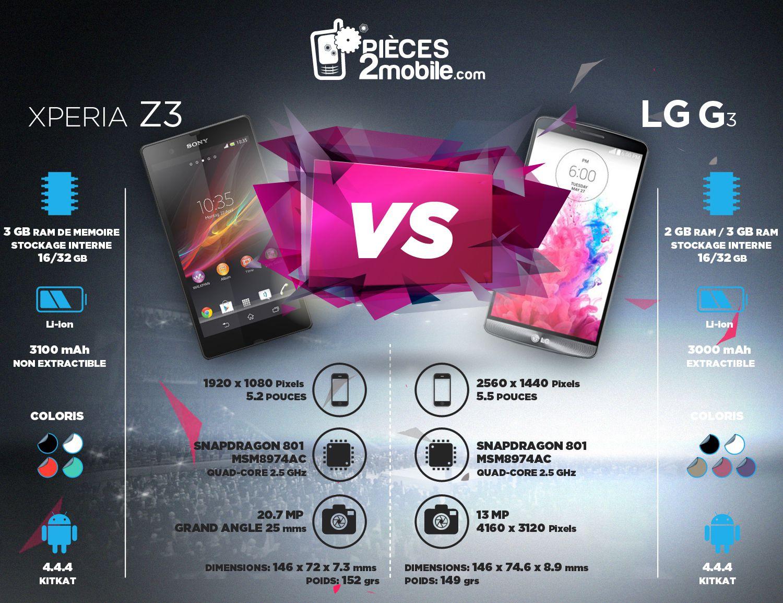 infographie_lg_g3_vs_xperia_z3